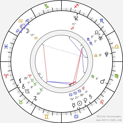 Al Santos birth chart, biography, wikipedia 2018, 2019
