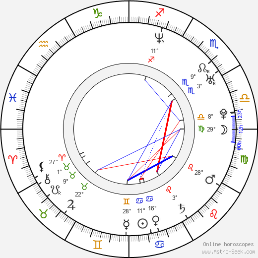 Andrea Barber birth chart, biography, wikipedia 2019, 2020