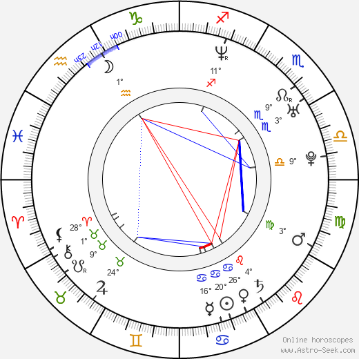Anna Friel birth chart, biography, wikipedia 2019, 2020