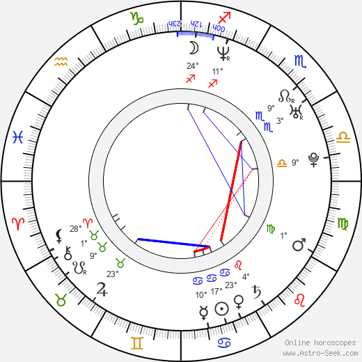 Arturo Carmona birth chart, biography, wikipedia 2020, 2021