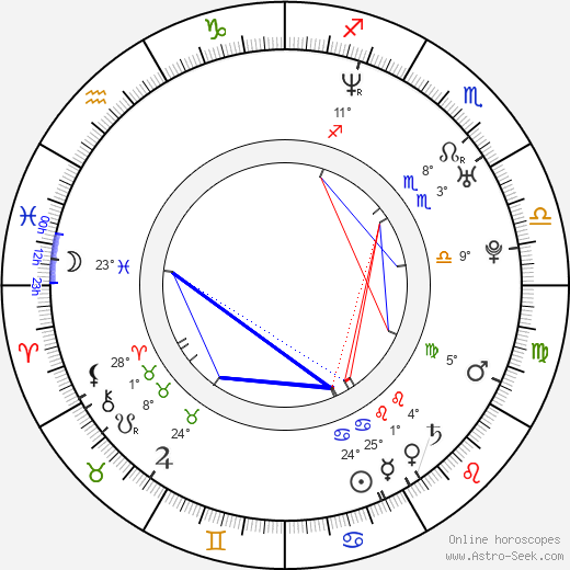 Bobby Lashley birth chart, biography, wikipedia 2018, 2019