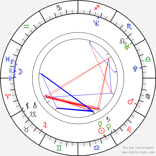 Bobby Lashley astro natal birth chart, Bobby Lashley horoscope, astrology