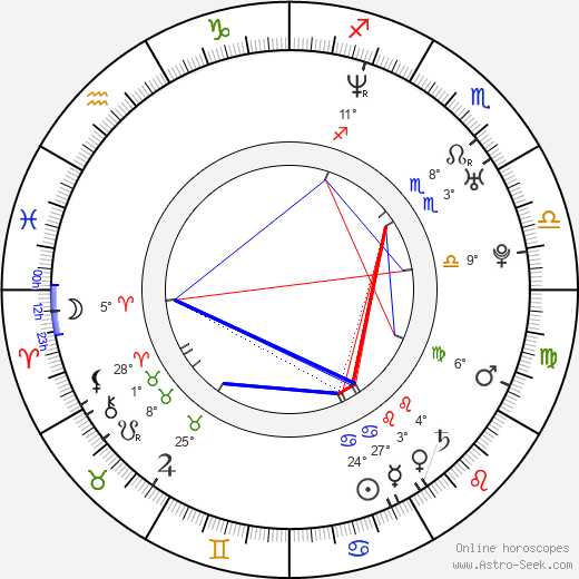 Dagmara Dominczyk birth chart, biography, wikipedia 2019, 2020