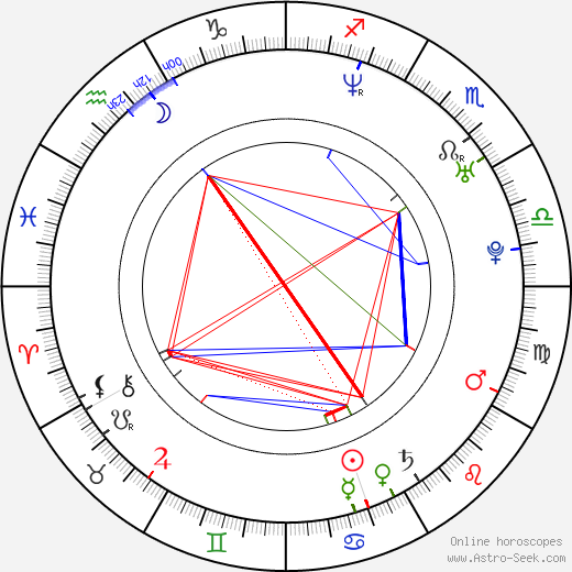 Dan Boyle birth chart, Dan Boyle astro natal horoscope, astrology