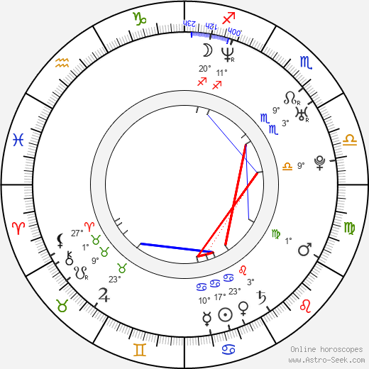 Daniel Vagenknecht birth chart, biography, wikipedia 2018, 2019
