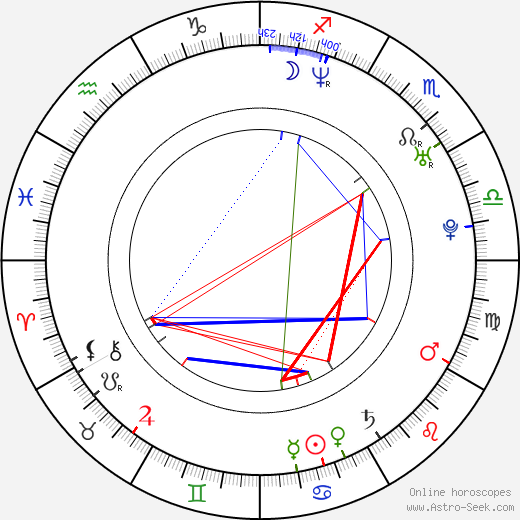 Daniel Vagenknecht astro natal birth chart, Daniel Vagenknecht horoscope, astrology