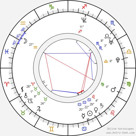 David Moreau birth chart, biography, wikipedia 2018, 2019