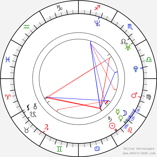 David Škach tema natale, oroscopo, David Škach oroscopi gratuiti, astrologia