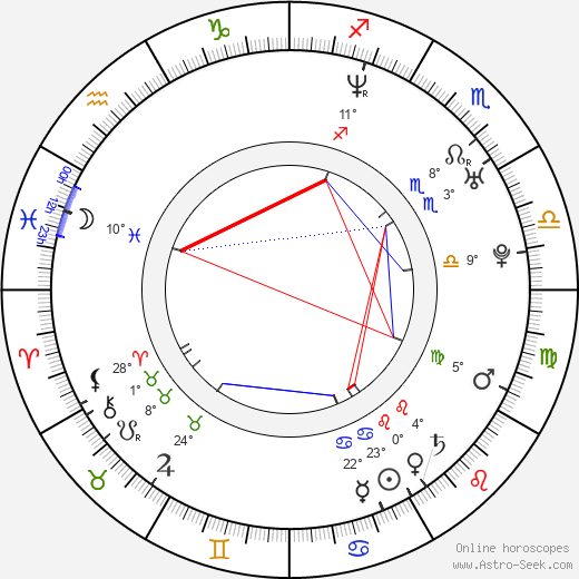 Diane Kruger birth chart, biography, wikipedia 2019, 2020