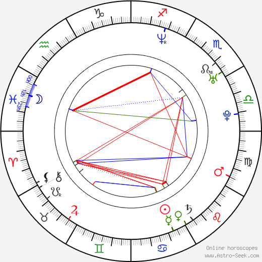 Diane Kruger tema natale, oroscopo, Diane Kruger oroscopi gratuiti, astrologia