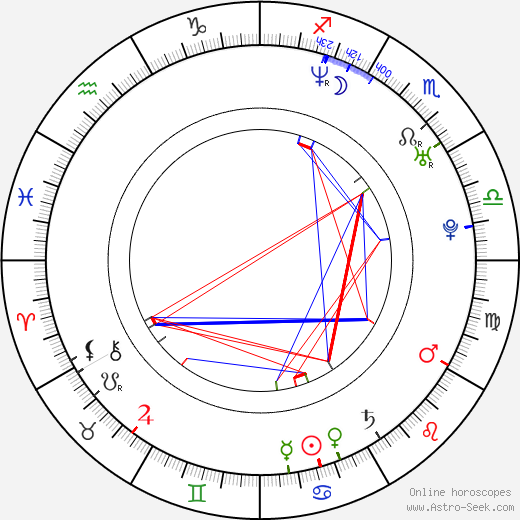 Domenico Martucci birth chart, Domenico Martucci astro natal horoscope, astrology