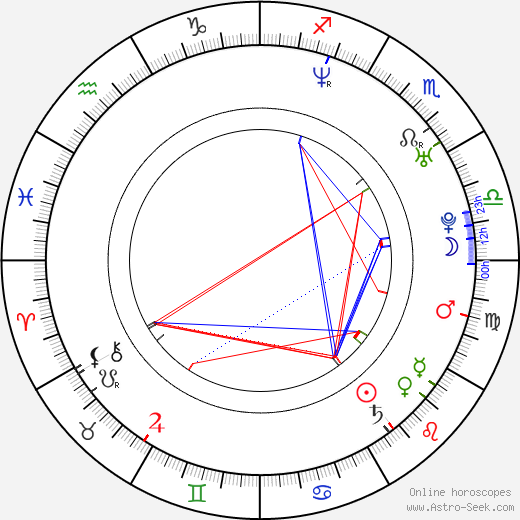 Douglas Elford-Argent tema natale, oroscopo, Douglas Elford-Argent oroscopi gratuiti, astrologia