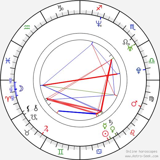 Eddie Shin astro natal birth chart, Eddie Shin horoscope, astrology