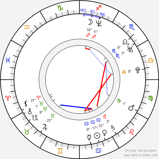 Ekaterina Guseva birth chart, biography, wikipedia 2018, 2019