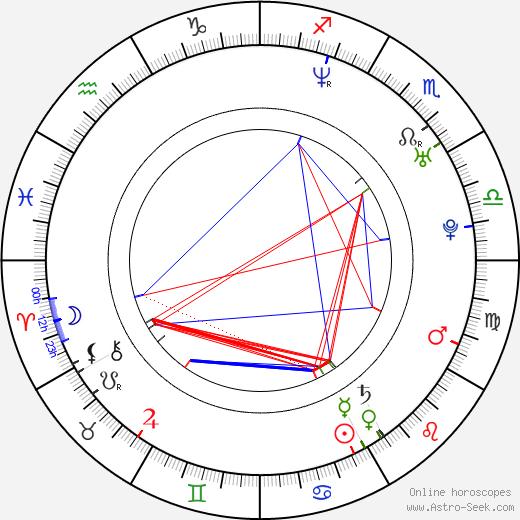 Эльса Патаки Elsa Pataky день рождения гороскоп, Elsa Pataky Натальная карта онлайн