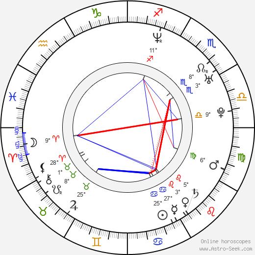 Eric Winter birth chart, biography, wikipedia 2020, 2021