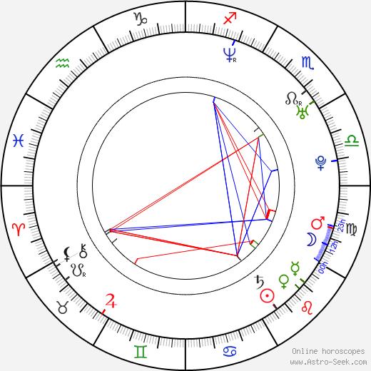 Fernando Marés de Souza astro natal birth chart, Fernando Marés de Souza horoscope, astrology