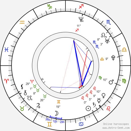 Grant Thompson birth chart, biography, wikipedia 2020, 2021