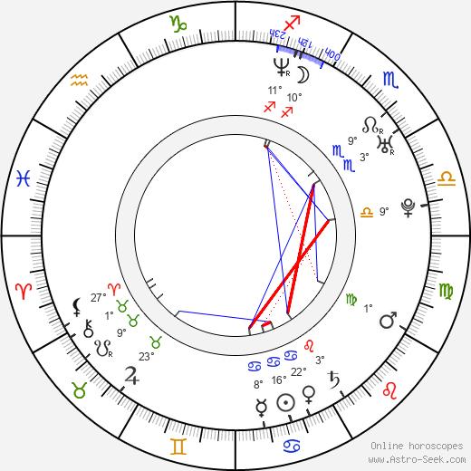 Iyari Limon birth chart, biography, wikipedia 2020, 2021