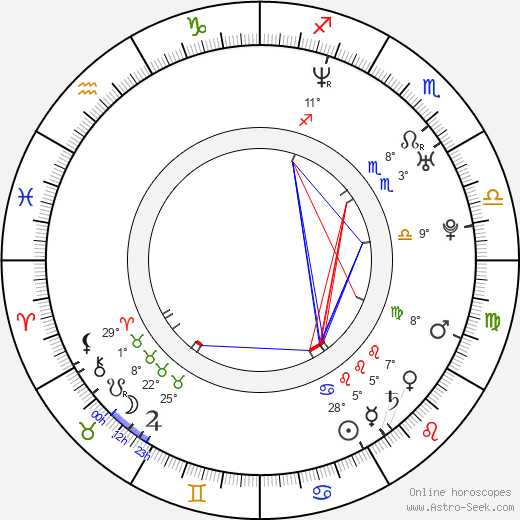 Jalmari Helander birth chart, biography, wikipedia 2018, 2019