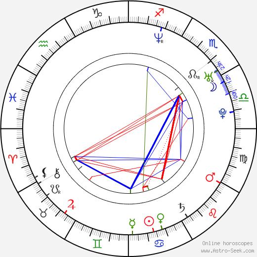 Jamie Elman astro natal birth chart, Jamie Elman horoscope, astrology
