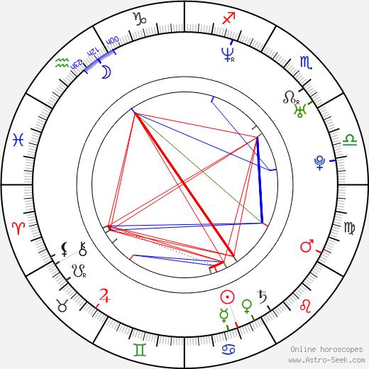 Jason Cox tema natale, oroscopo, Jason Cox oroscopi gratuiti, astrologia
