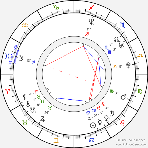 Jim Jones birth chart, biography, wikipedia 2020, 2021