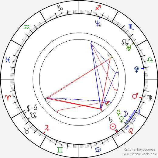 Kai Schumann tema natale, oroscopo, Kai Schumann oroscopi gratuiti, astrologia