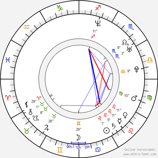 Laura Fraser birth chart, biography, wikipedia 2020, 2021
