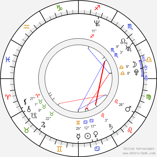 Michal Slaný birth chart, biography, wikipedia 2018, 2019