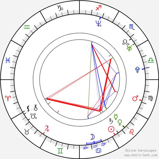 Nikita Denise день рождения гороскоп, Nikita Denise Натальная карта онлайн