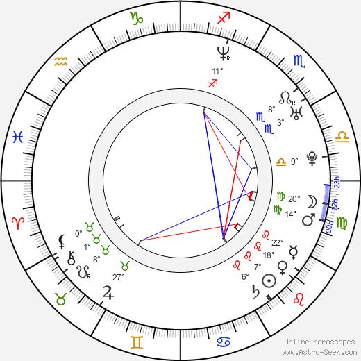 Nikolai Kinski birth chart, biography, wikipedia 2019, 2020