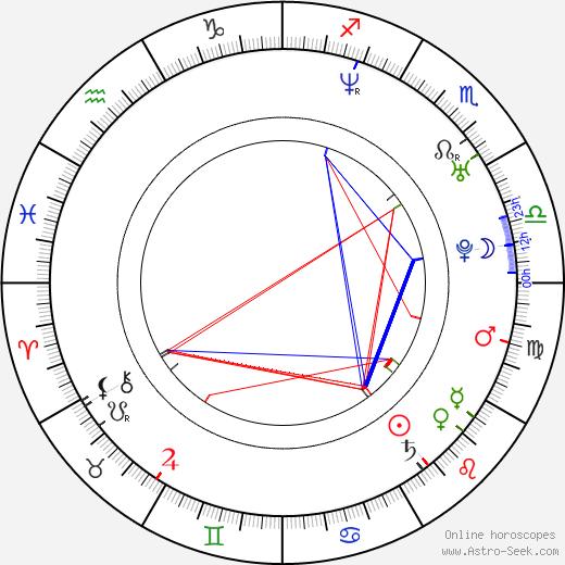 Sayra Player день рождения гороскоп, Sayra Player Натальная карта онлайн