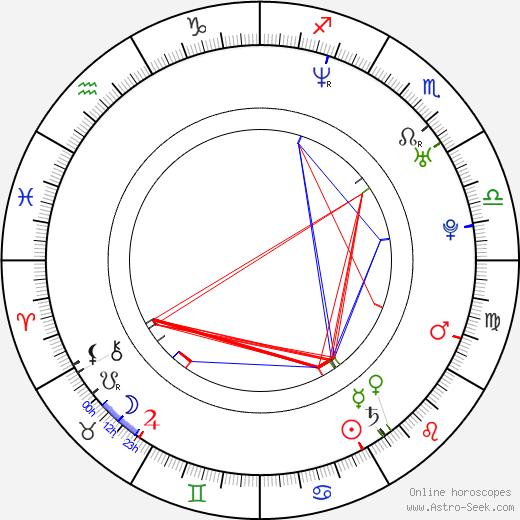 Seong-yeon Kang astro natal birth chart, Seong-yeon Kang horoscope, astrology