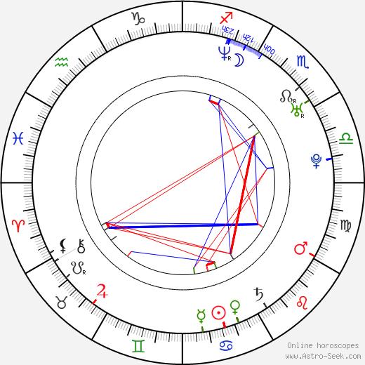 Silvia Modig tema natale, oroscopo, Silvia Modig oroscopi gratuiti, astrologia