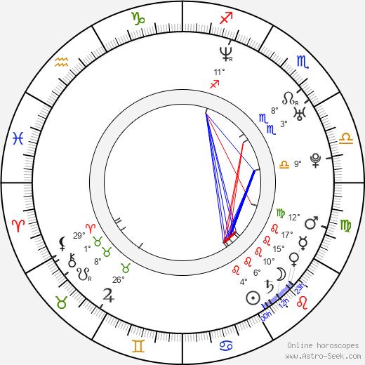 Susanne Georgi birth chart, biography, wikipedia 2020, 2021