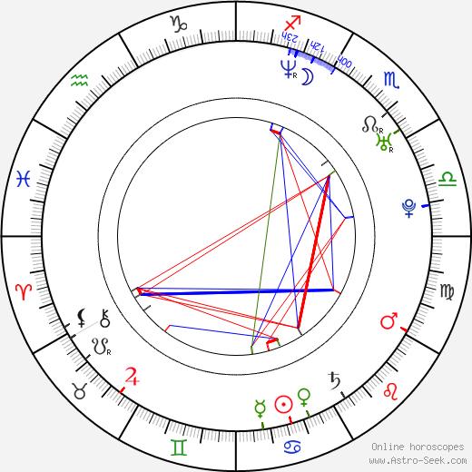 Teresa Fabik astro natal birth chart, Teresa Fabik horoscope, astrology