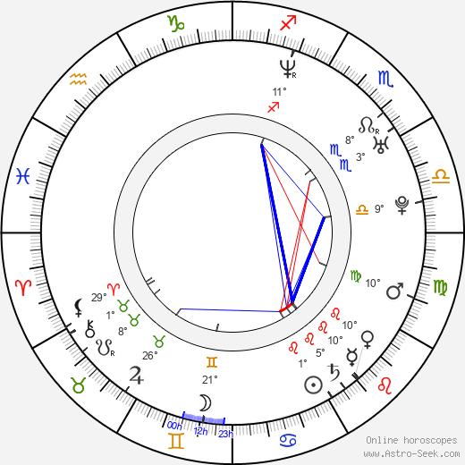 Terrance Zdunich birth chart, biography, wikipedia 2020, 2021