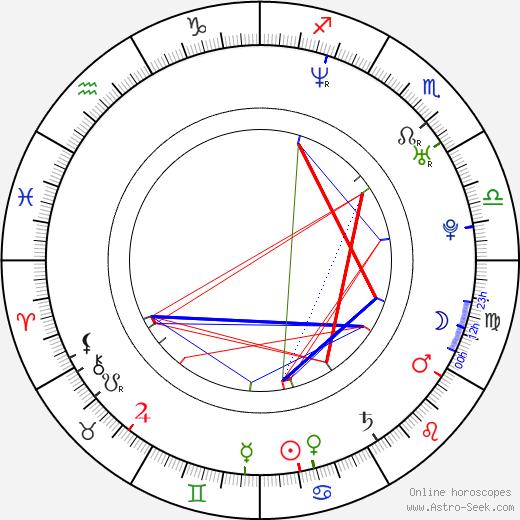 Terri Kwan день рождения гороскоп, Terri Kwan Натальная карта онлайн