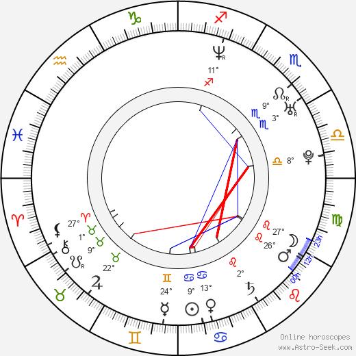 Thomas Sadoski birth chart, biography, wikipedia 2019, 2020