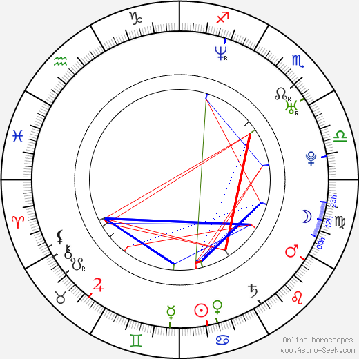 Tommy Pistol astro natal birth chart, Tommy Pistol horoscope, astrology