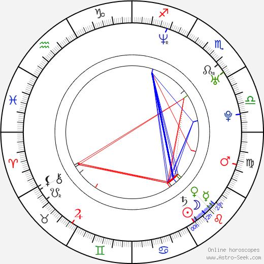 Wagner Moura astro natal birth chart, Wagner Moura horoscope, astrology
