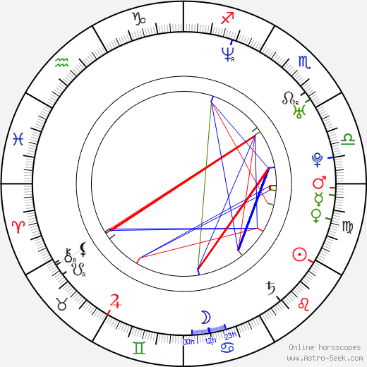 Alejandro Brugués tema natale, oroscopo, Alejandro Brugués oroscopi gratuiti, astrologia