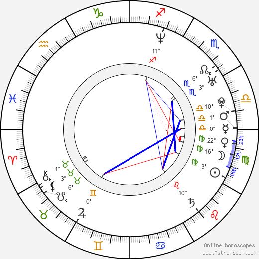 Amaia Montero birth chart, biography, wikipedia 2019, 2020