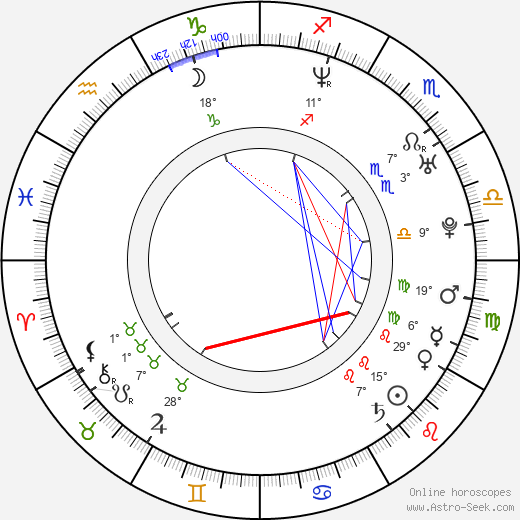 Amy Savannah birth chart, biography, wikipedia 2018, 2019