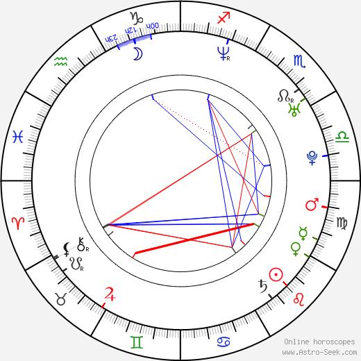 Amy Savannah astro natal birth chart, Amy Savannah horoscope, astrology