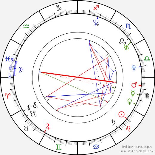 Antoine Walker birth chart, Antoine Walker astro natal horoscope, astrology