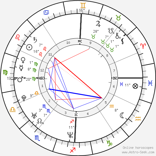 Audrey Tautou birth chart, biography, wikipedia 2020, 2021