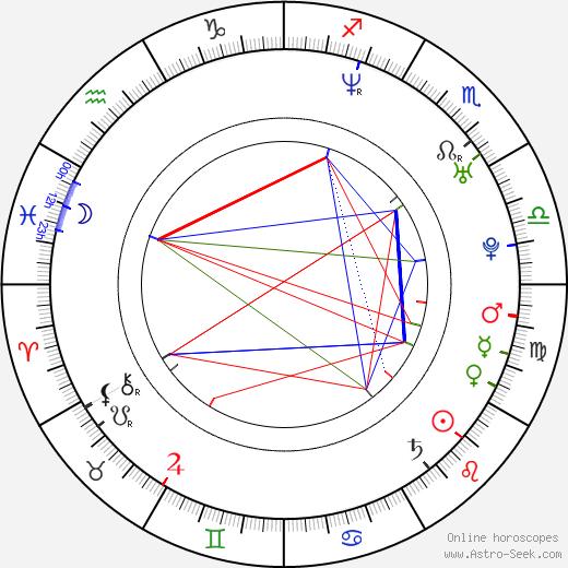 Benjamin Gibbard birth chart, Benjamin Gibbard astro natal horoscope, astrology