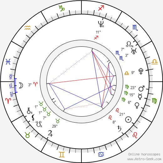 Christopher Nizza birth chart, biography, wikipedia 2019, 2020